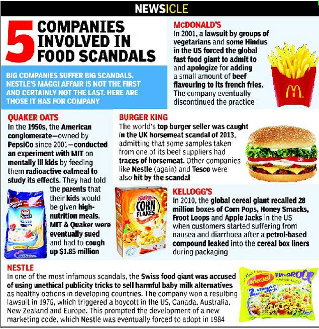 Companies involved in food scandles-min