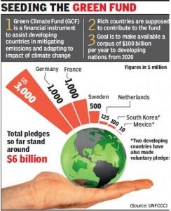 Green Fund 1-min