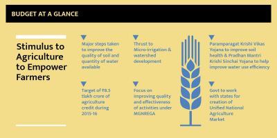 National Agriculture Market-min