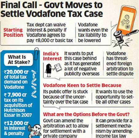 vodafone transfer pricing case study The legal case throughout was unambiguous, says jerome, despite media and   people have worked or studied abroad and are aware of the expectation   started new transfer pricing proceedings against vodafone india,.