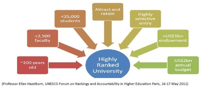 world ranking universities-min