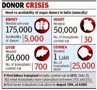 Donor Crisis-min