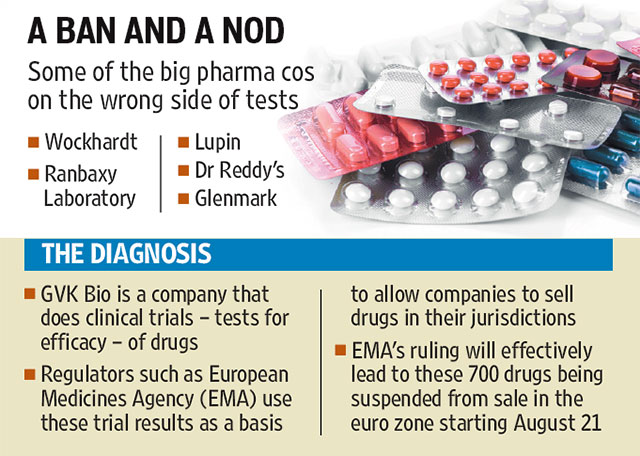 Medicines Agency-min