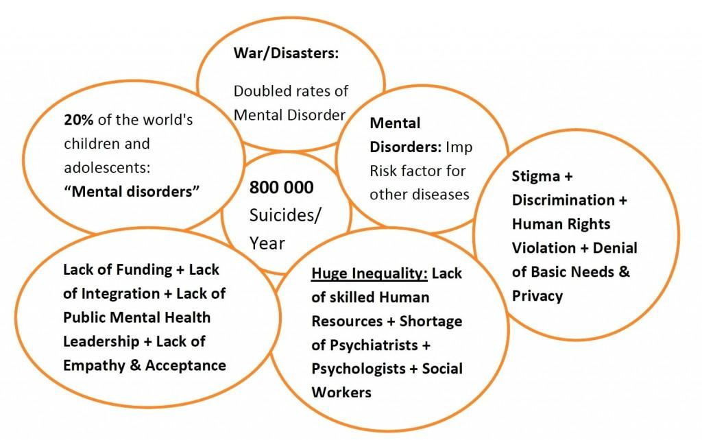 Mental Health-min