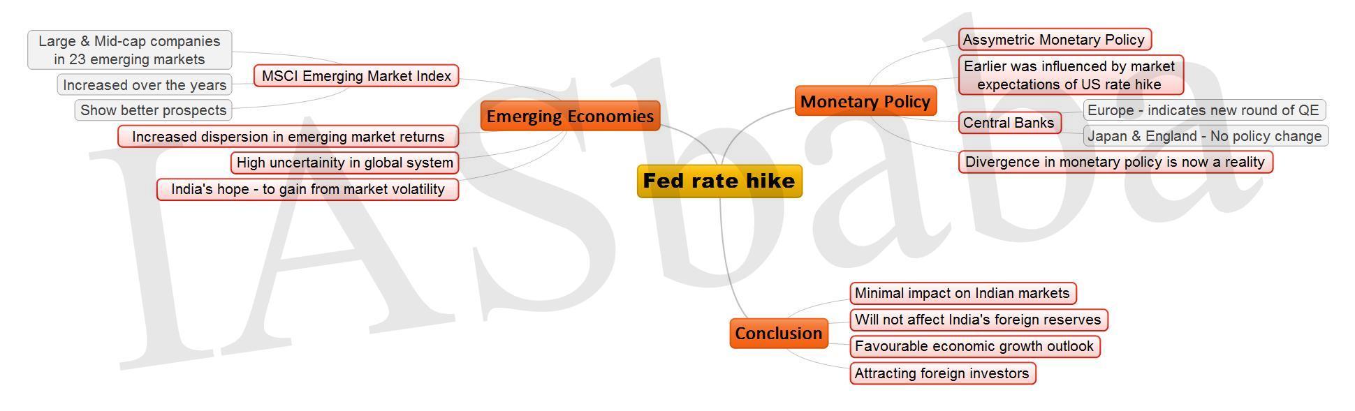 Fed rate hike JPEG