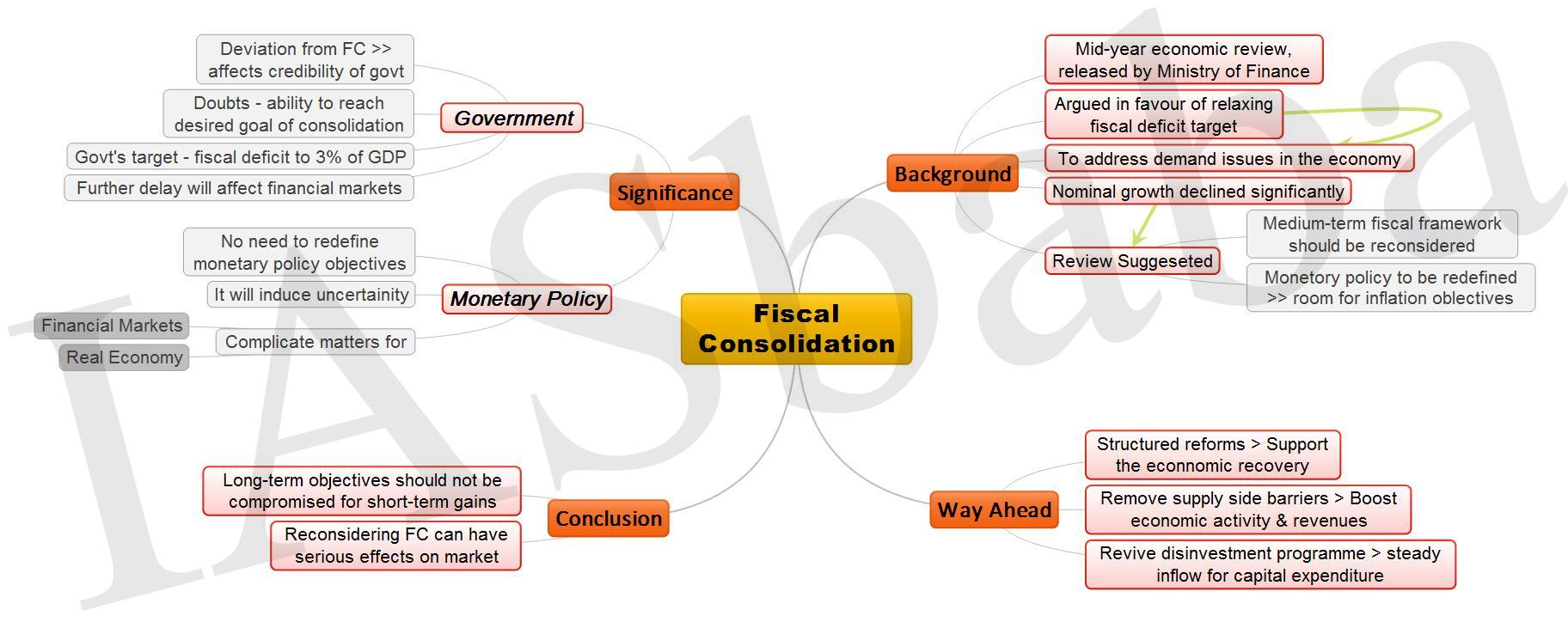 Fiscal Consolidation JPEG