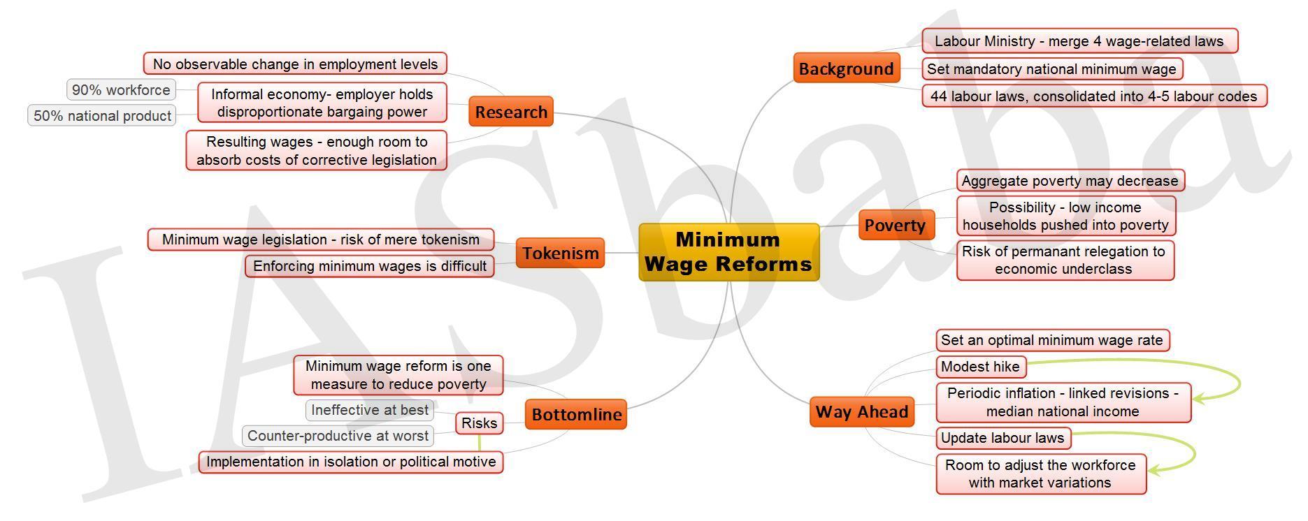 Minimum Wage Reforms JPEG