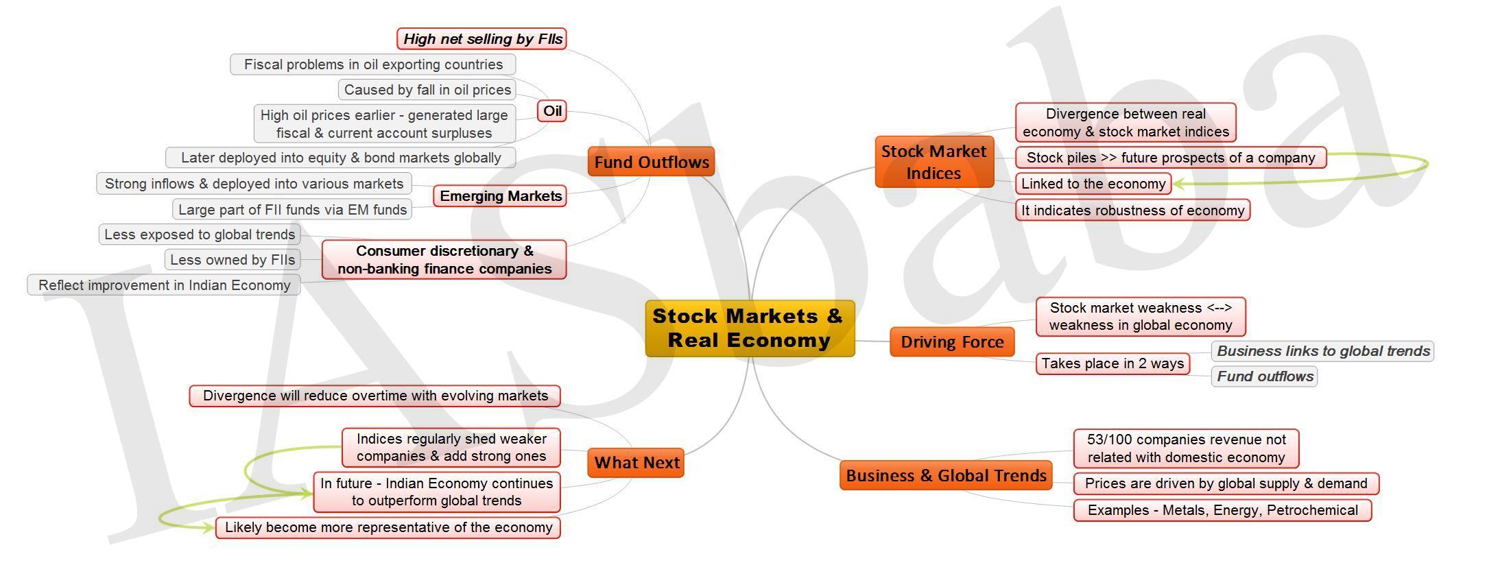 Stock Markets  Real Economy JPEG