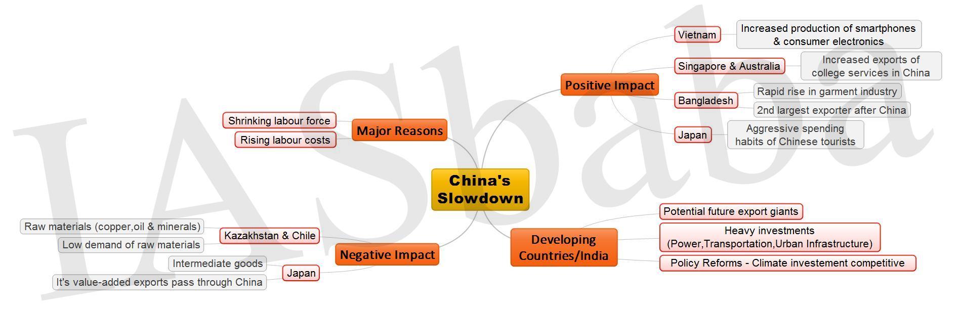 Chinas Slowdown JPEG