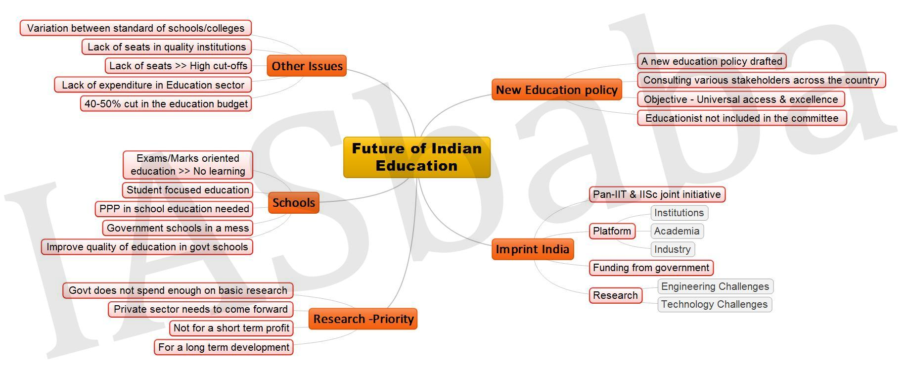 essay on quality education in india