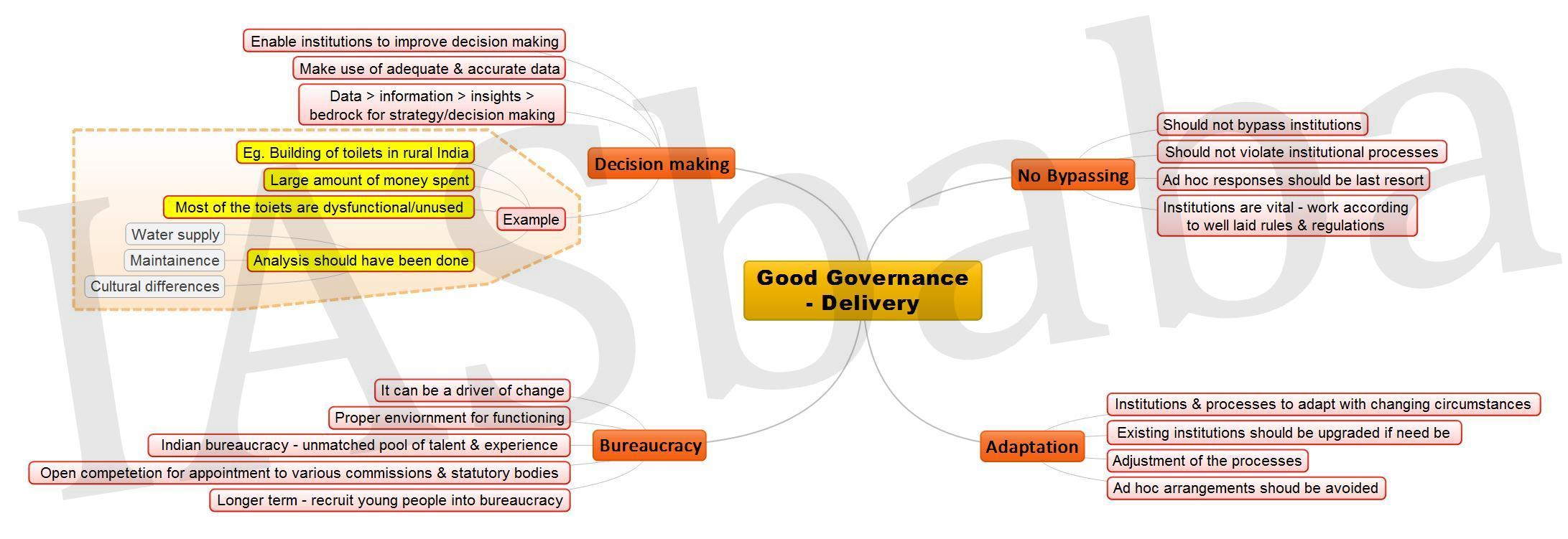 Good Governance Delivery JPEG