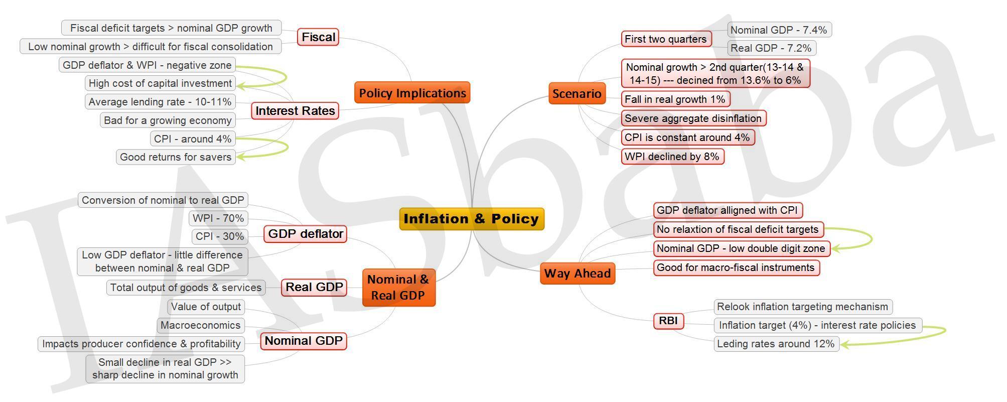 Inflation Policy.jpg JPG