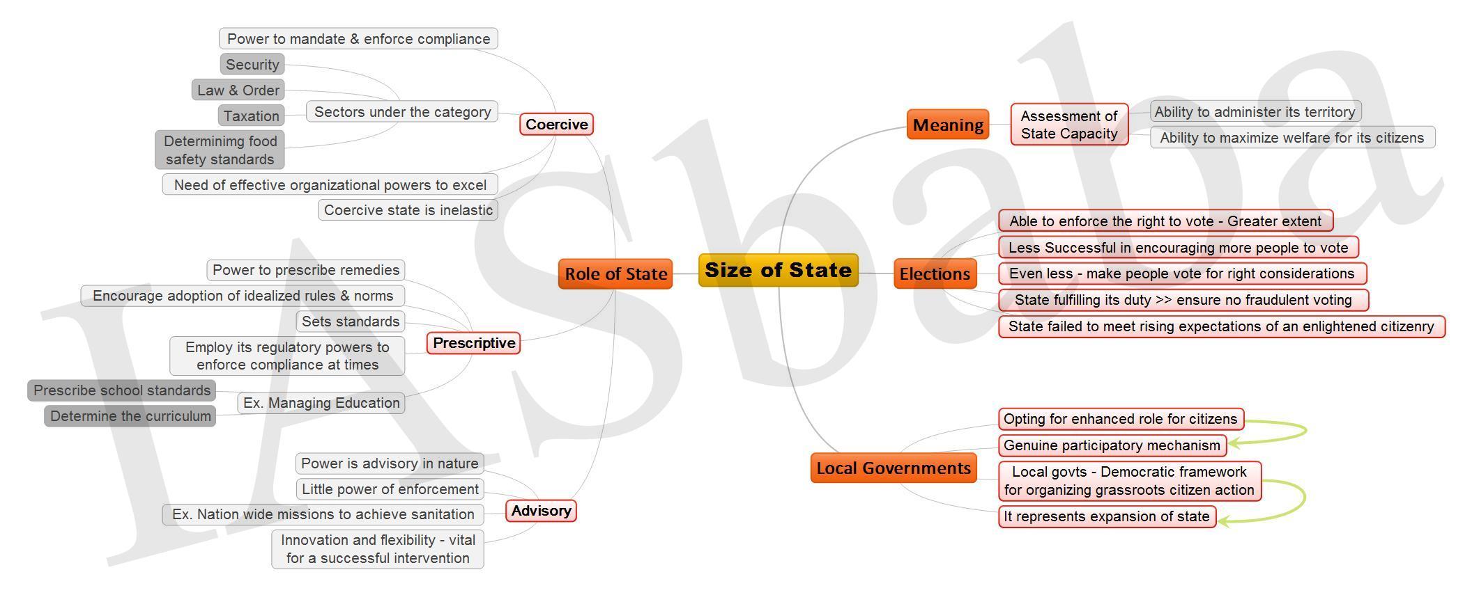 Size of State JPEG