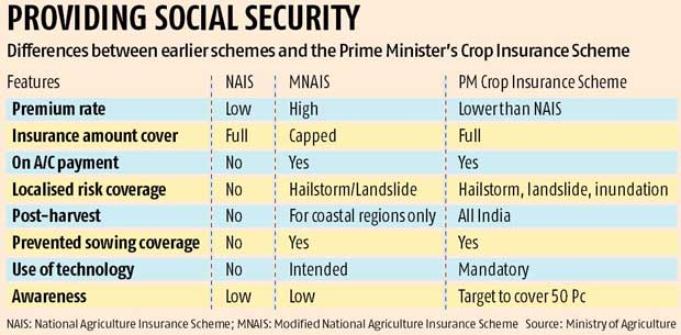 social security-min