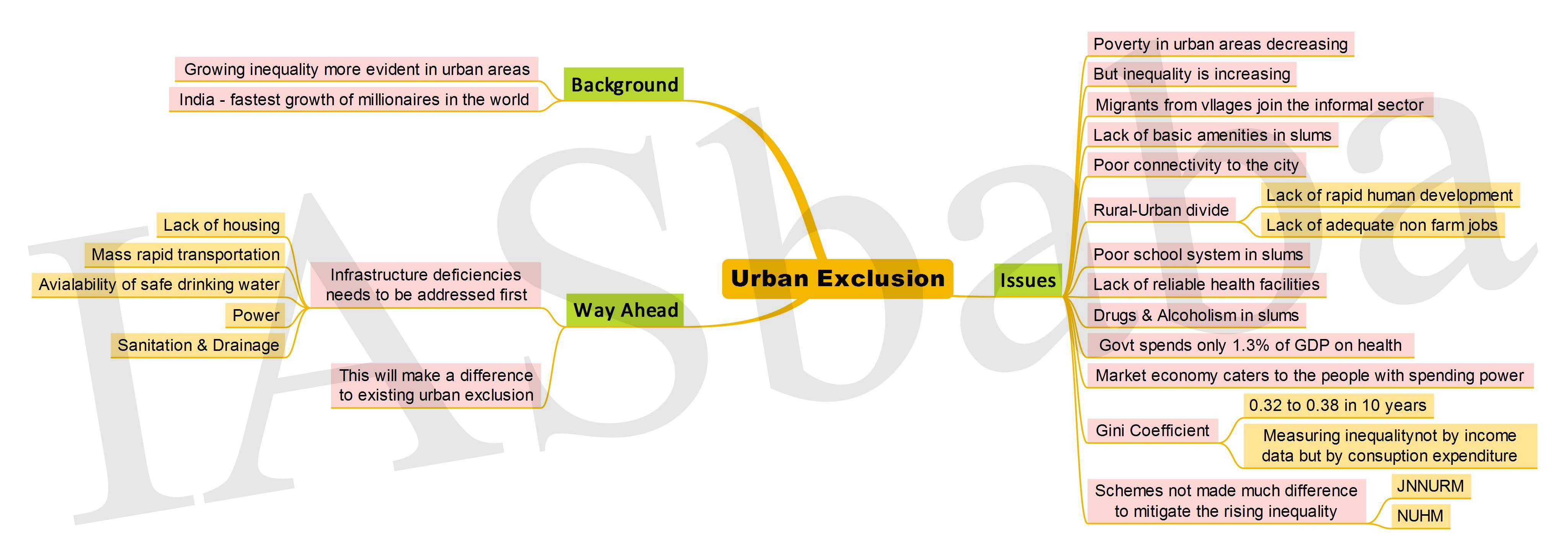 urban exclusion in india Download and read muslims in urban india development and exclusion muslims in urban india development and exclusion introducing a new hobby for other people may inspire them to join with you.