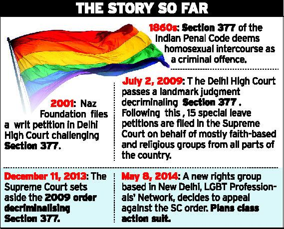 """section 377 Section 377 of the indian penal code dating back to 1860, introduced during the british rule of india, criminalises sexual activities """"against the order of nature."""