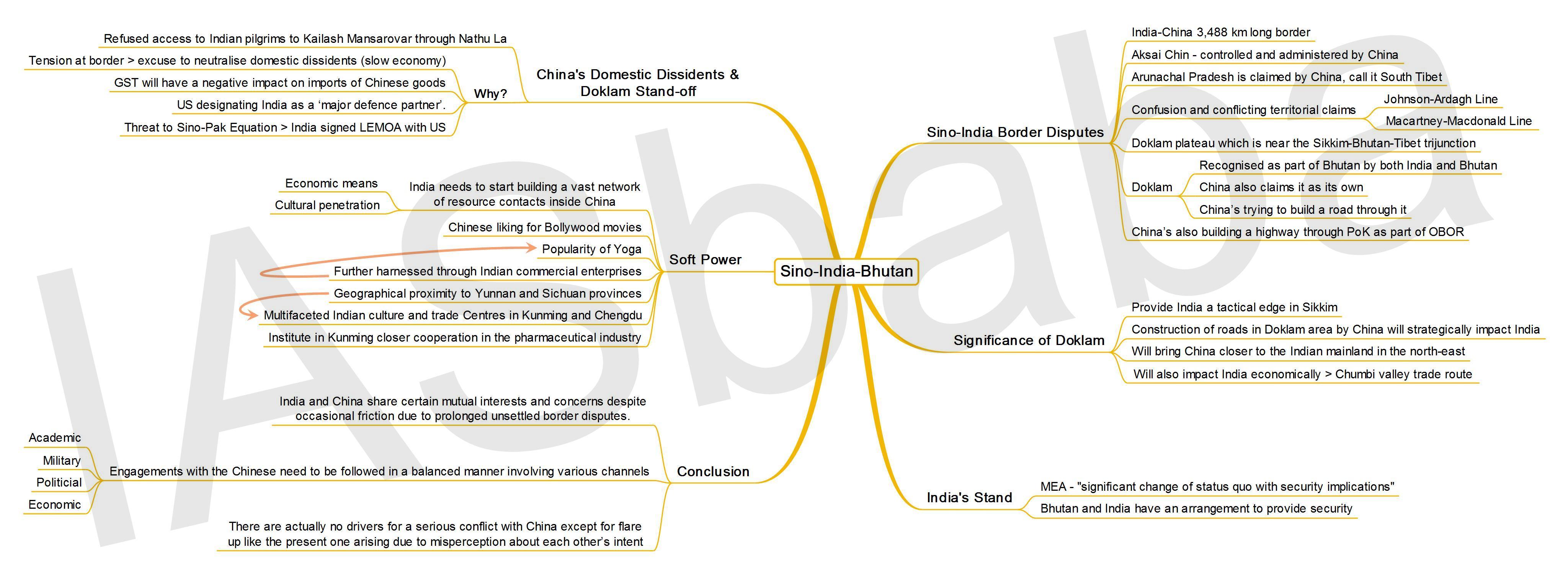 IASbaba's MINDMAP : Issue – India -China Standoff over Bhutan