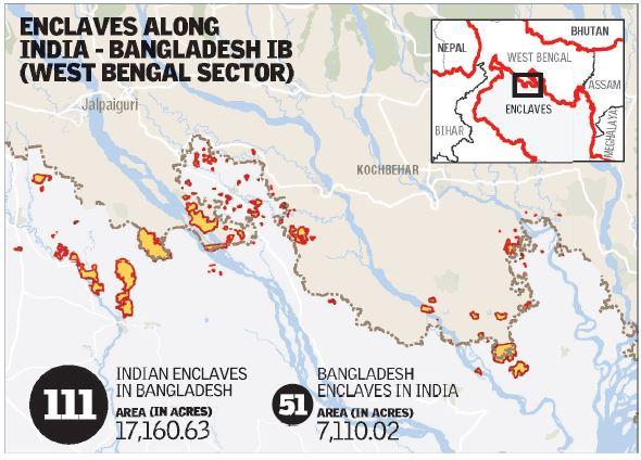 India-Bangladesh-min