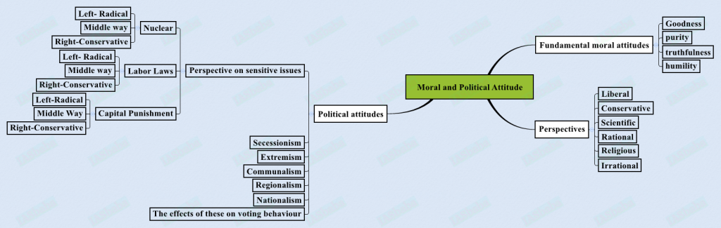 Moral-and-Political-Attitude-1024x325