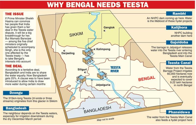 Bengal-min