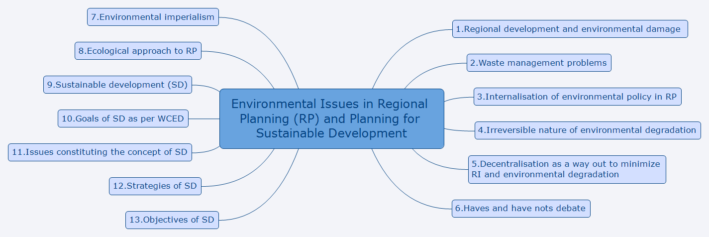 environmental essay topics As the environmental pollution is a broad topic consisting of many sub-issues, there may be many approaches to building the consistent pollution essay for instance, the pollution essay may concentrate on the various types of pollution, like sound pollution (noise pollution), water pollution, air pollution, soil pollution etc.