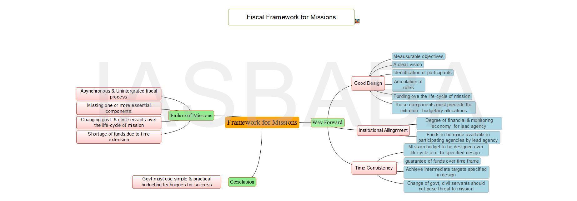 Framework for Missions