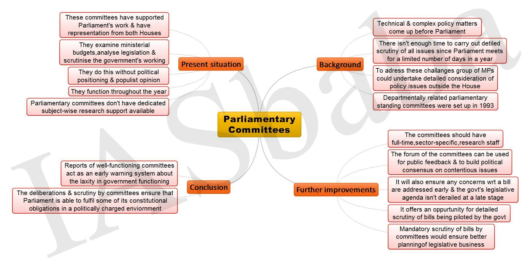 Parliamentary Committees-min