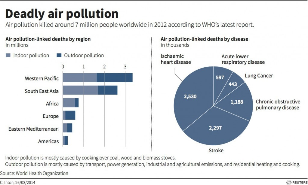 air-pollution-min