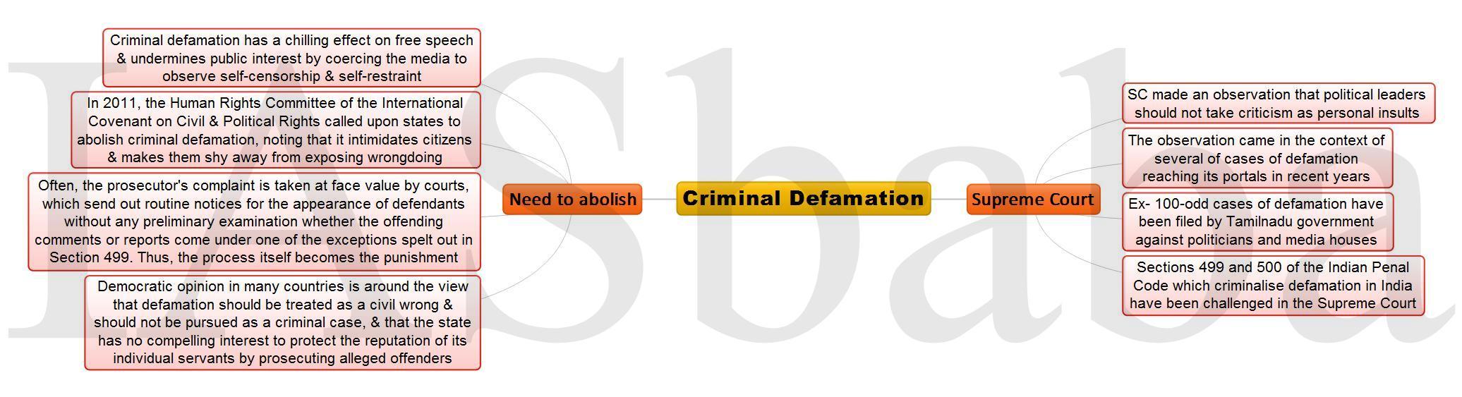 Criminal Defamation 1