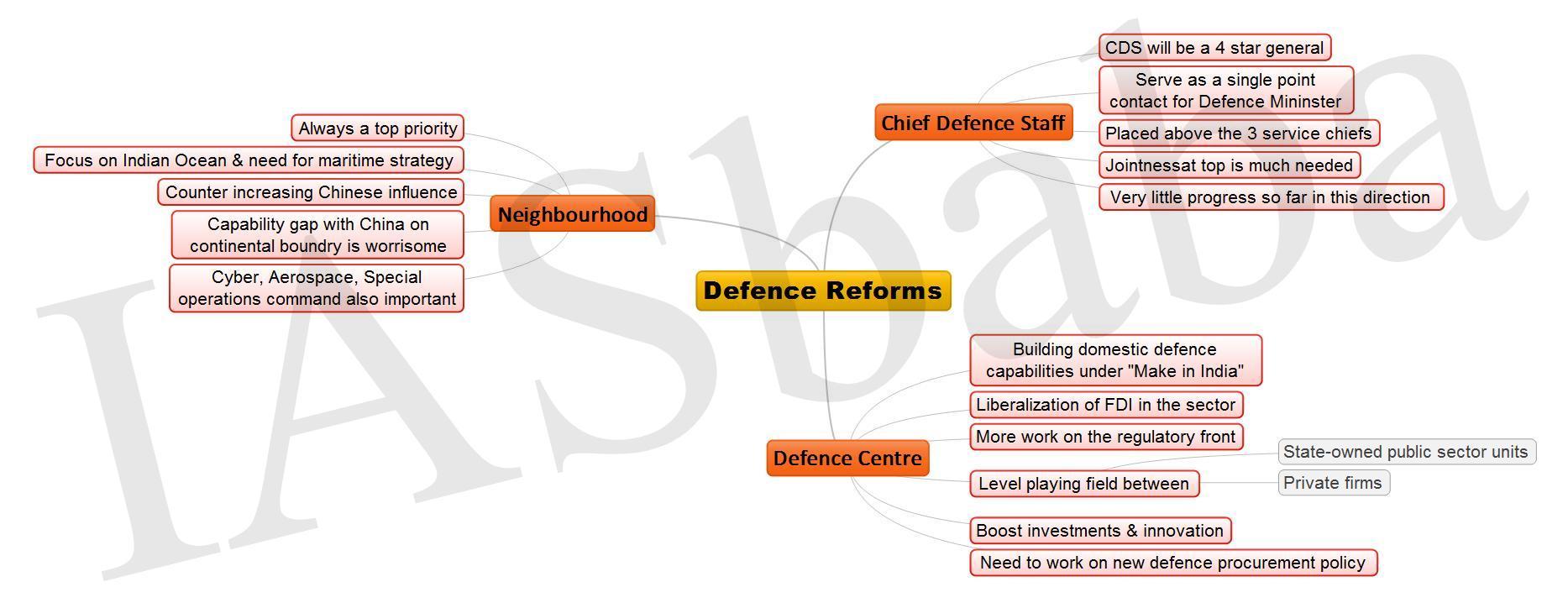 Defence Reforms JPEG