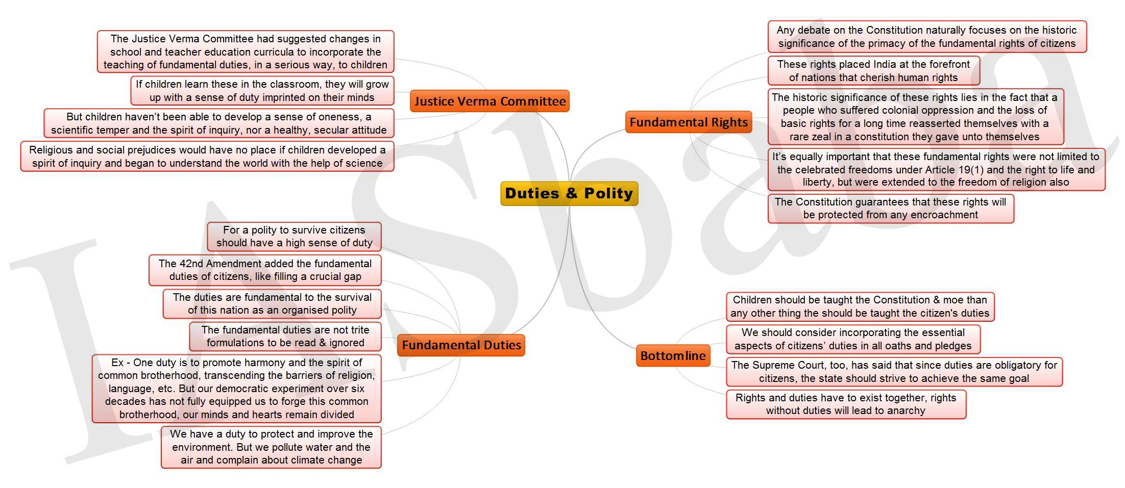 Duties and Polity JPEG