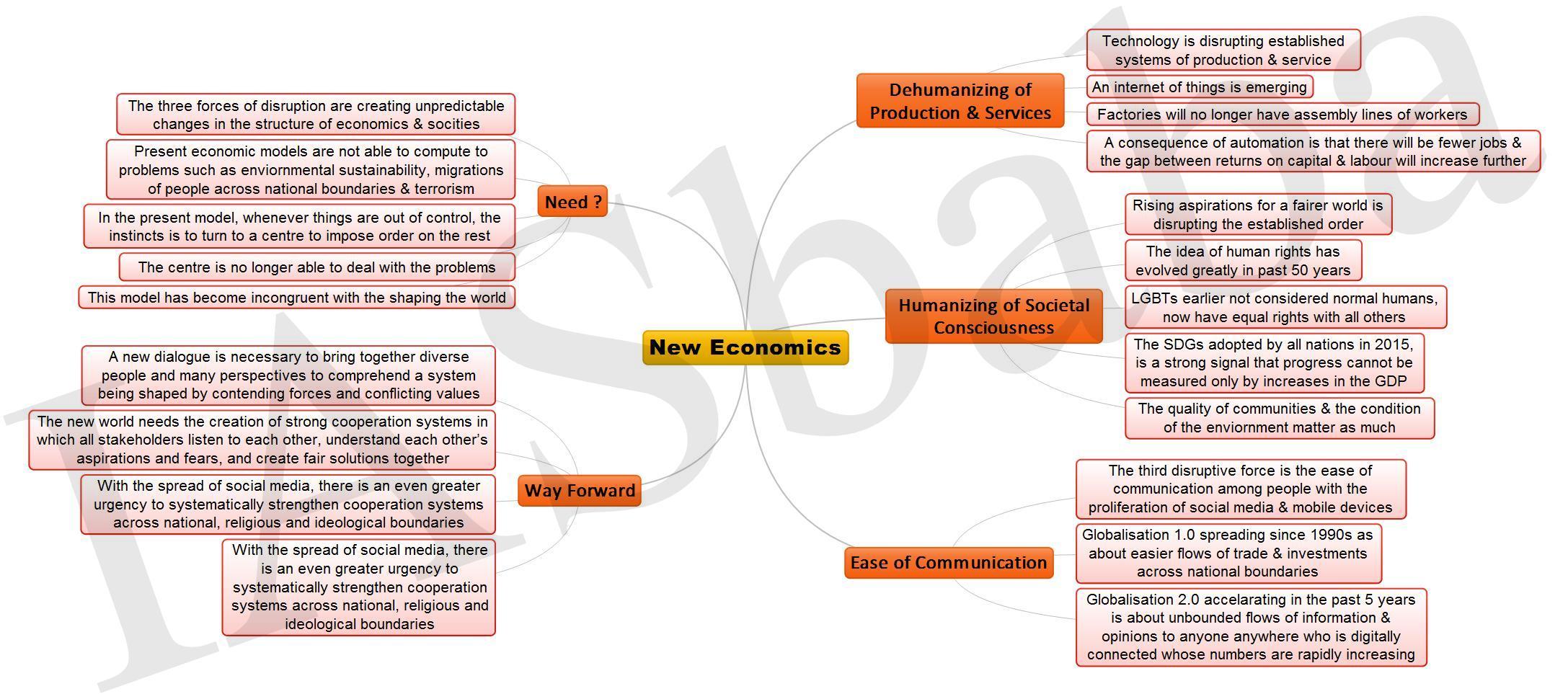 New Economics JPEG
