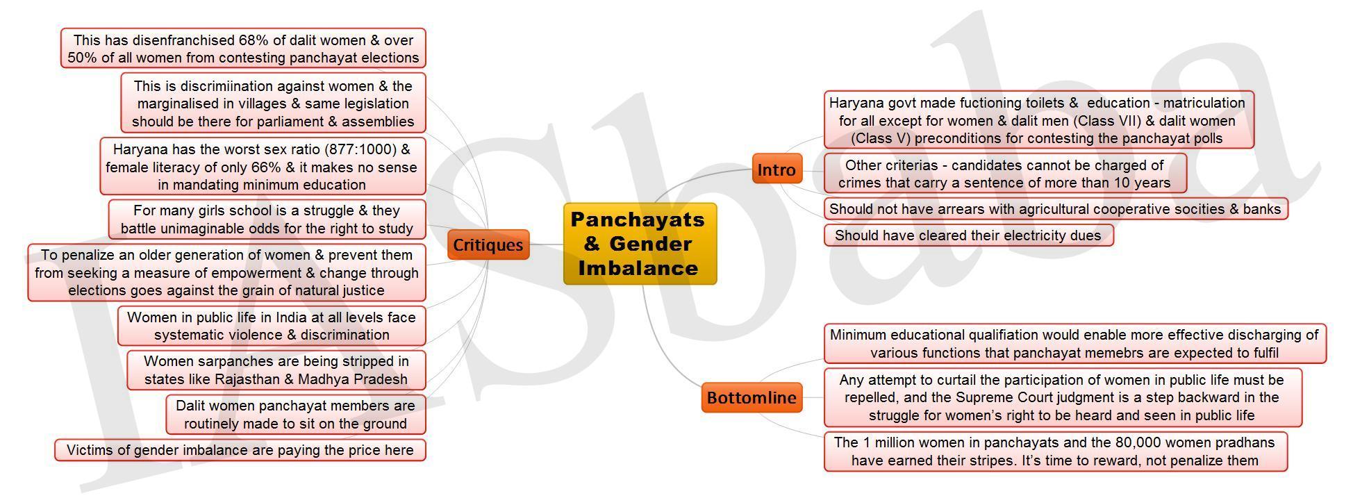 Panchayats  Gender Imbalance JPEG
