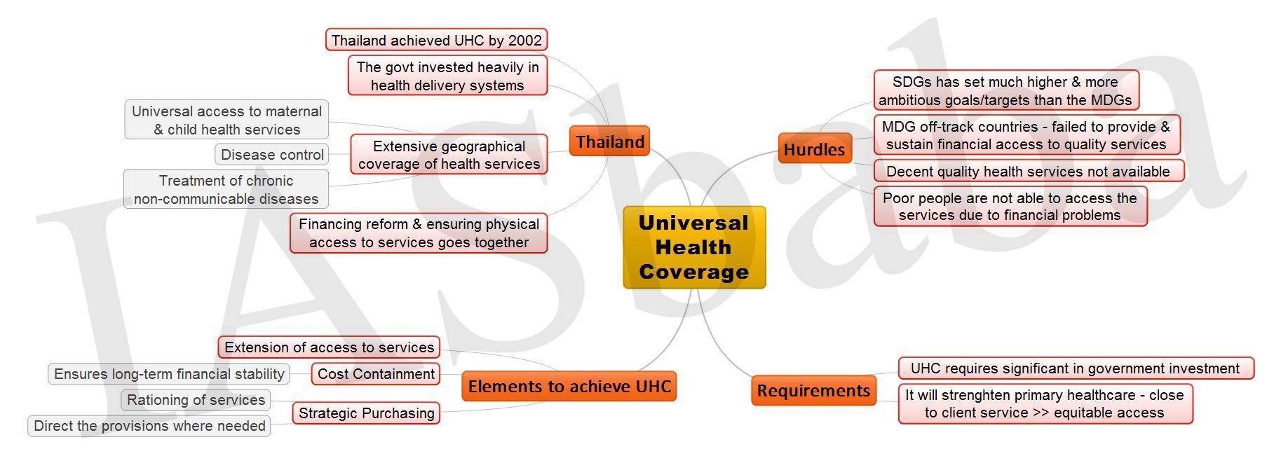 Universal Health Coverage JPEG