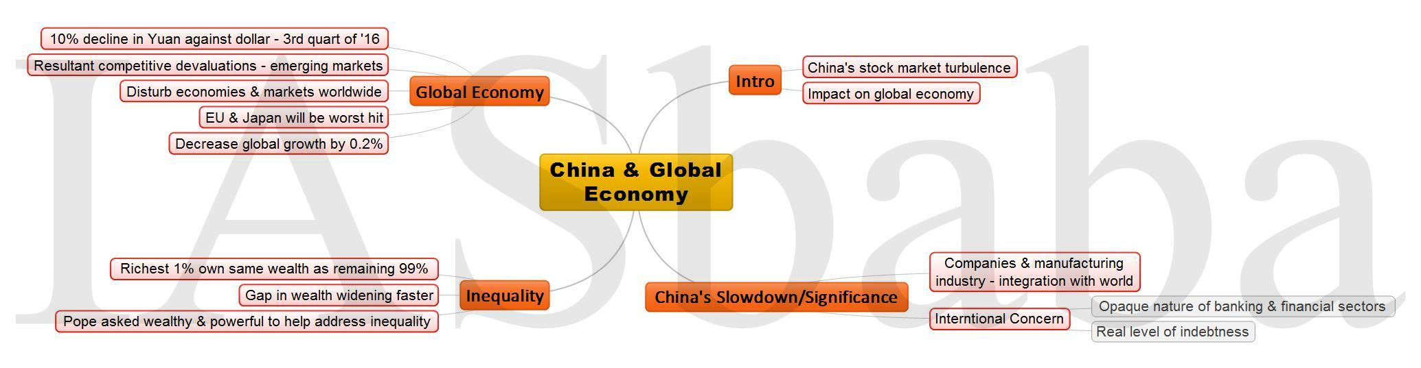 China Global Economy JPEG