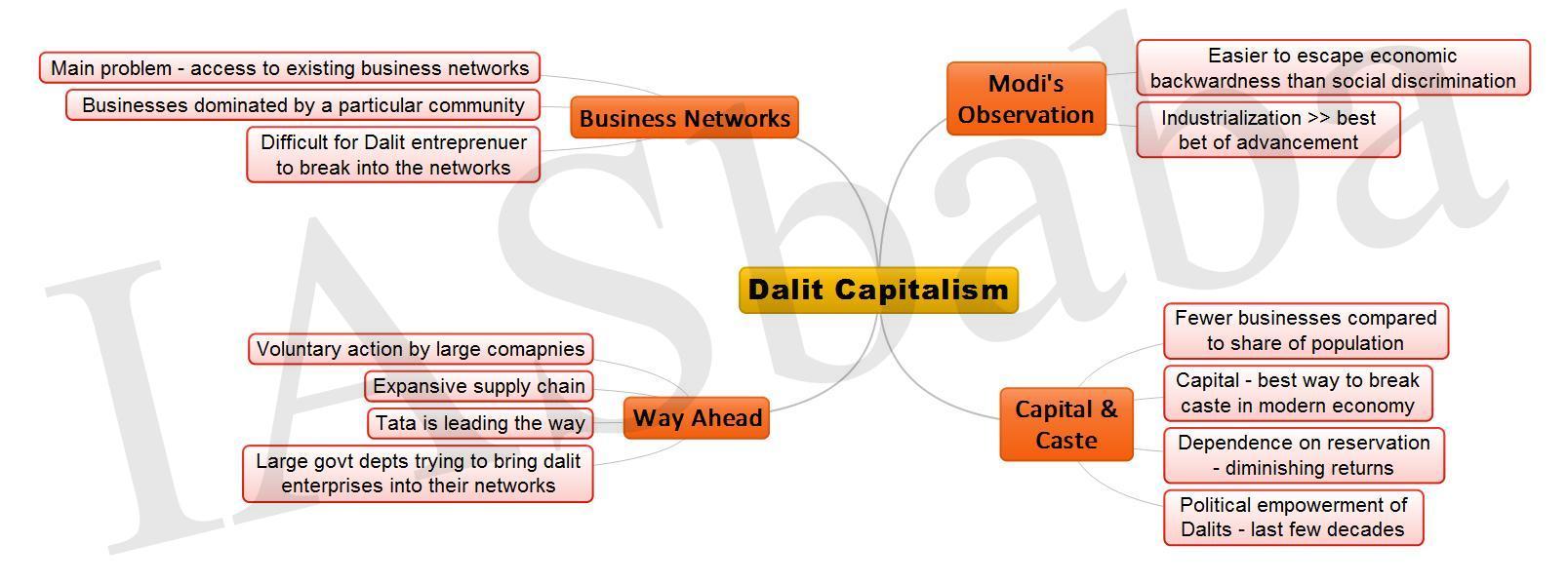 Dalit Capitalism JPEG