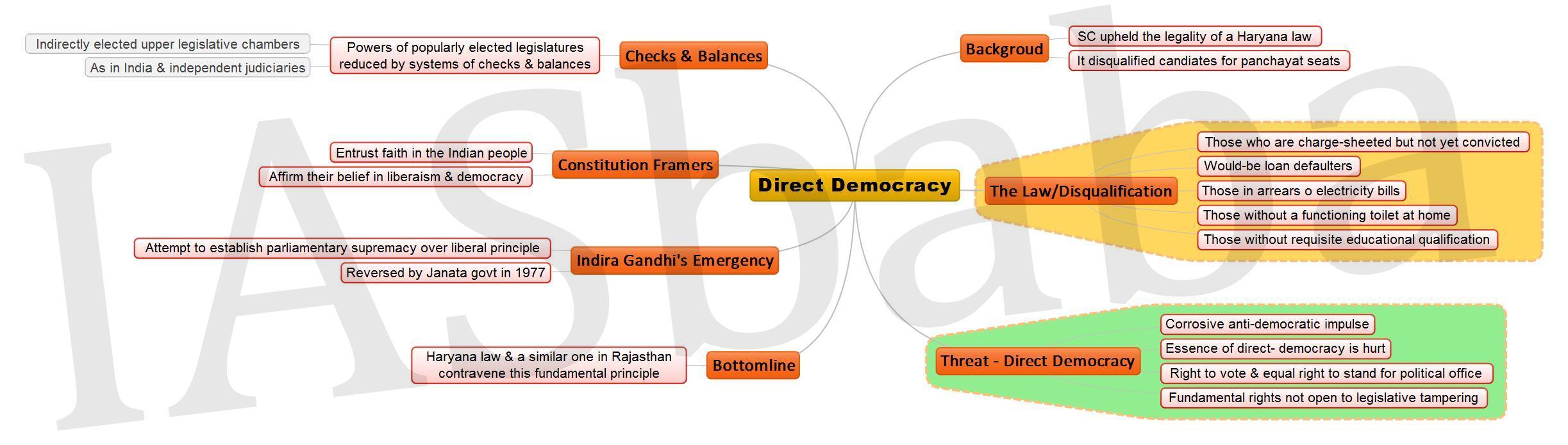 Direct Democracy JPEG