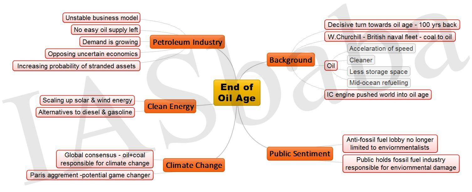 End of Oil Age JPEG