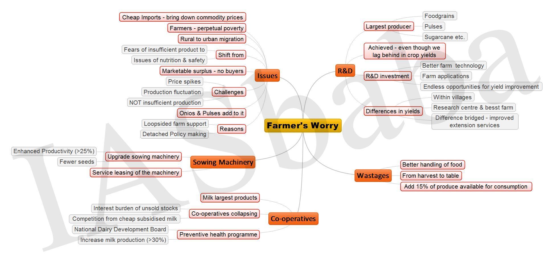 Farmers Worry JPEG
