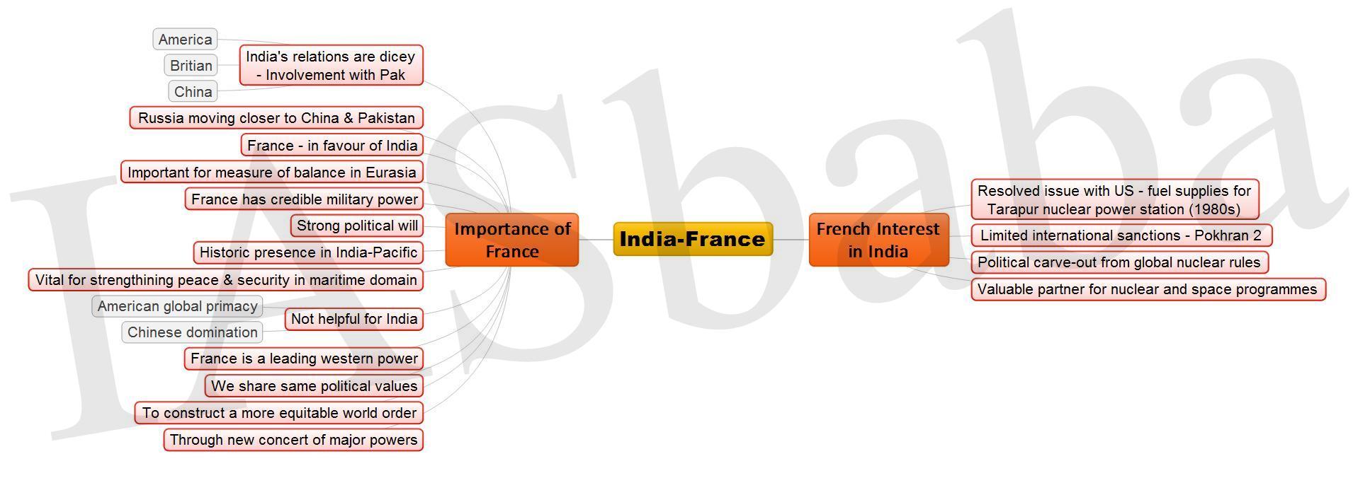 IndiaFrance JPEG