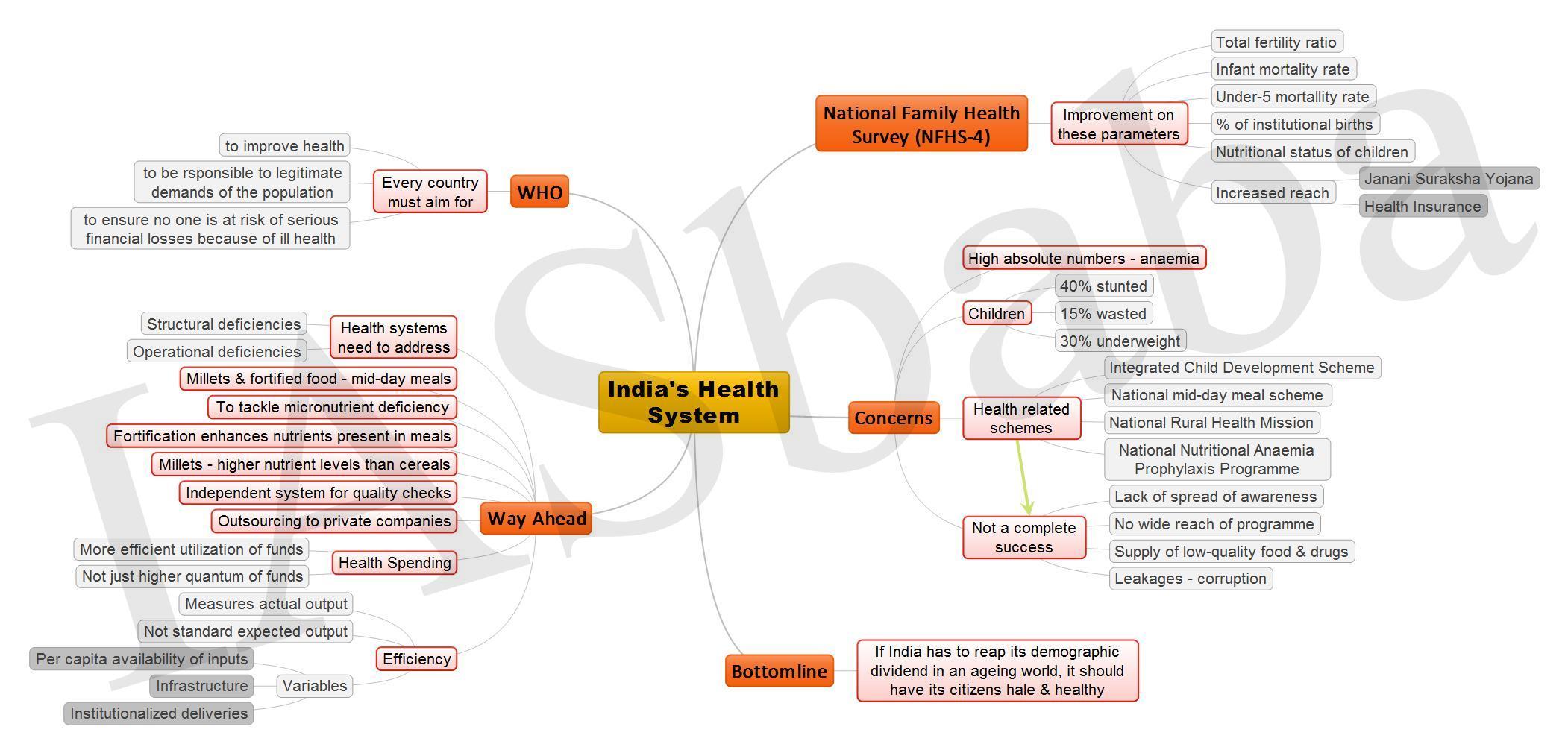 Indias Health System JPEG