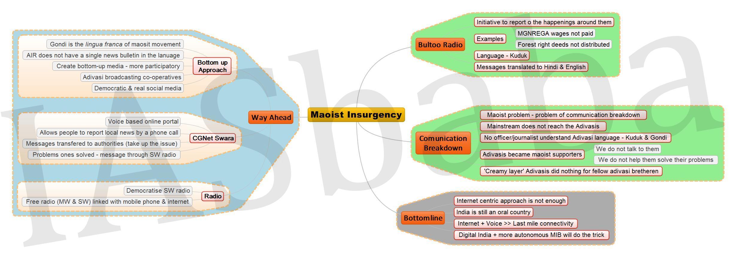 Maoist Insurgency JPEG