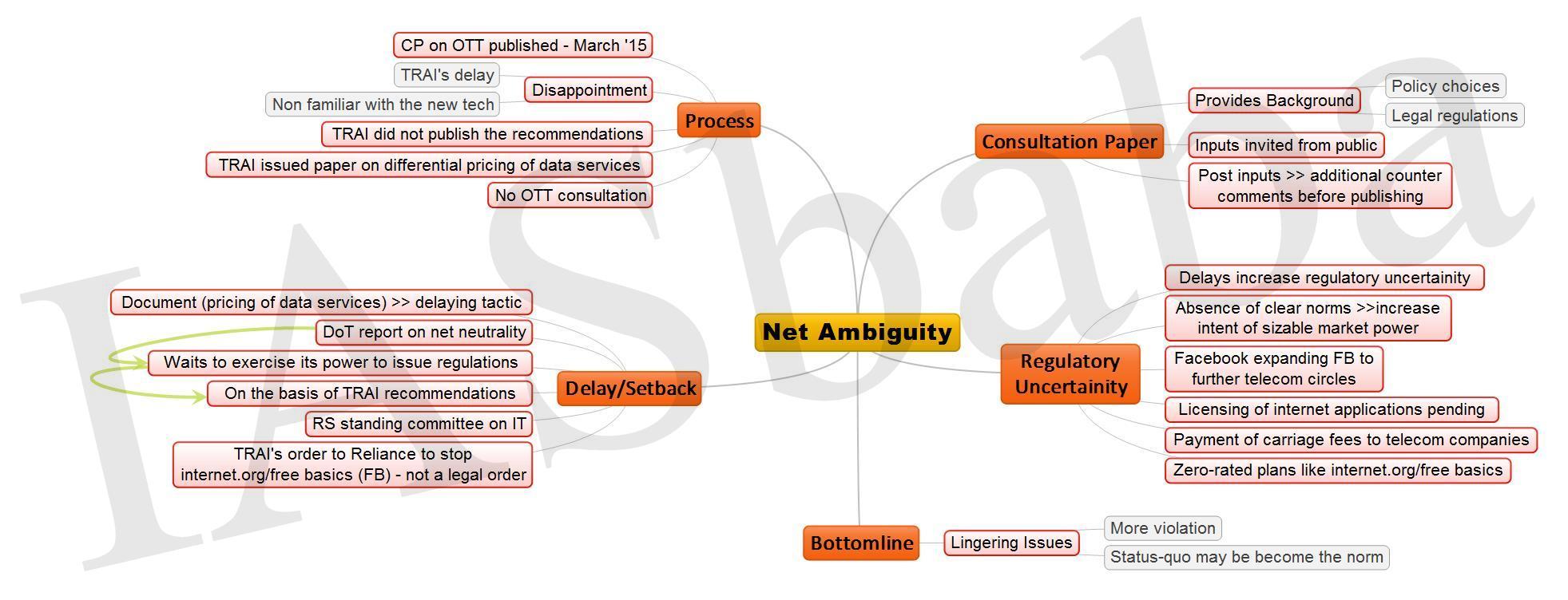 Net Ambiguity JPEG
