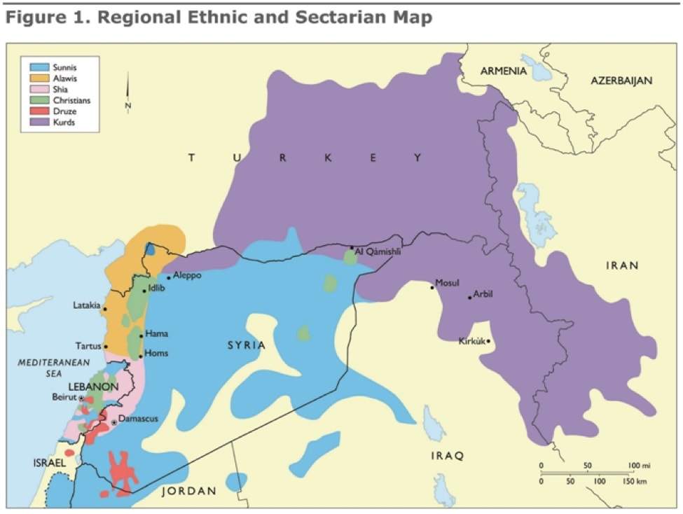 Regional-Ethinic-and-Sectarian-min