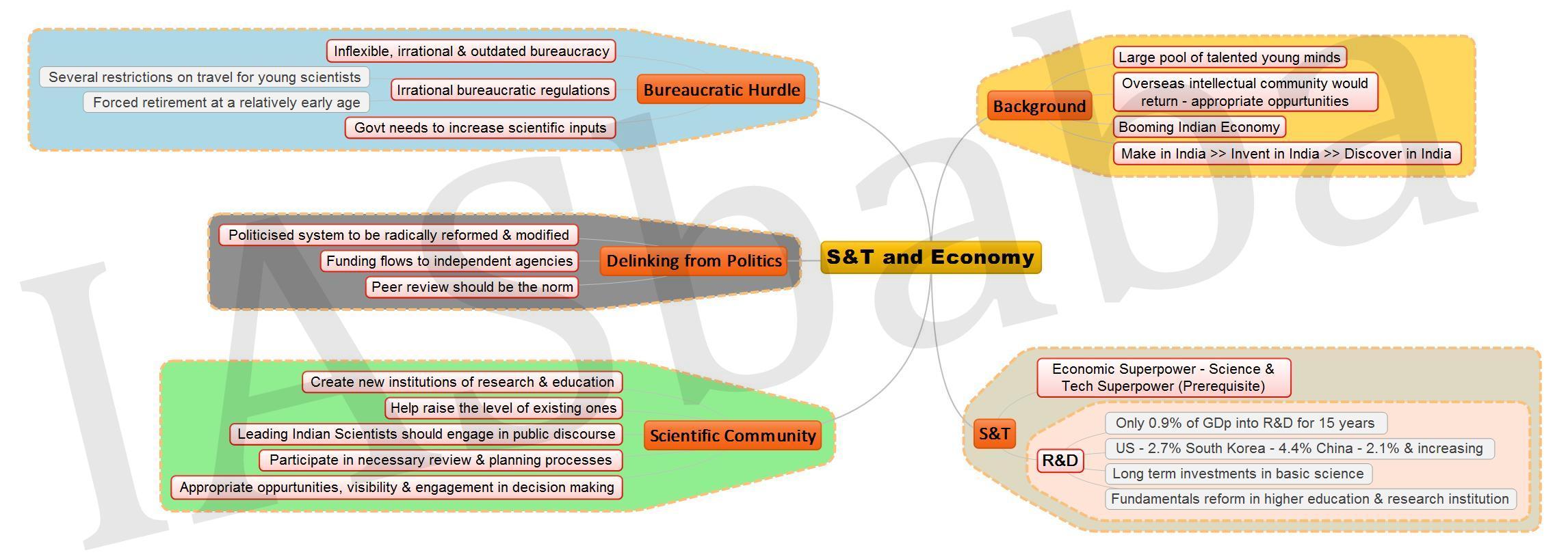 ST and Economy JPEG
