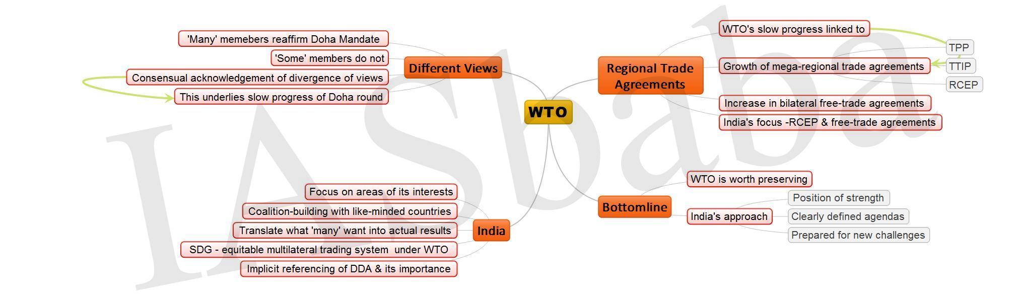 WTO JPG