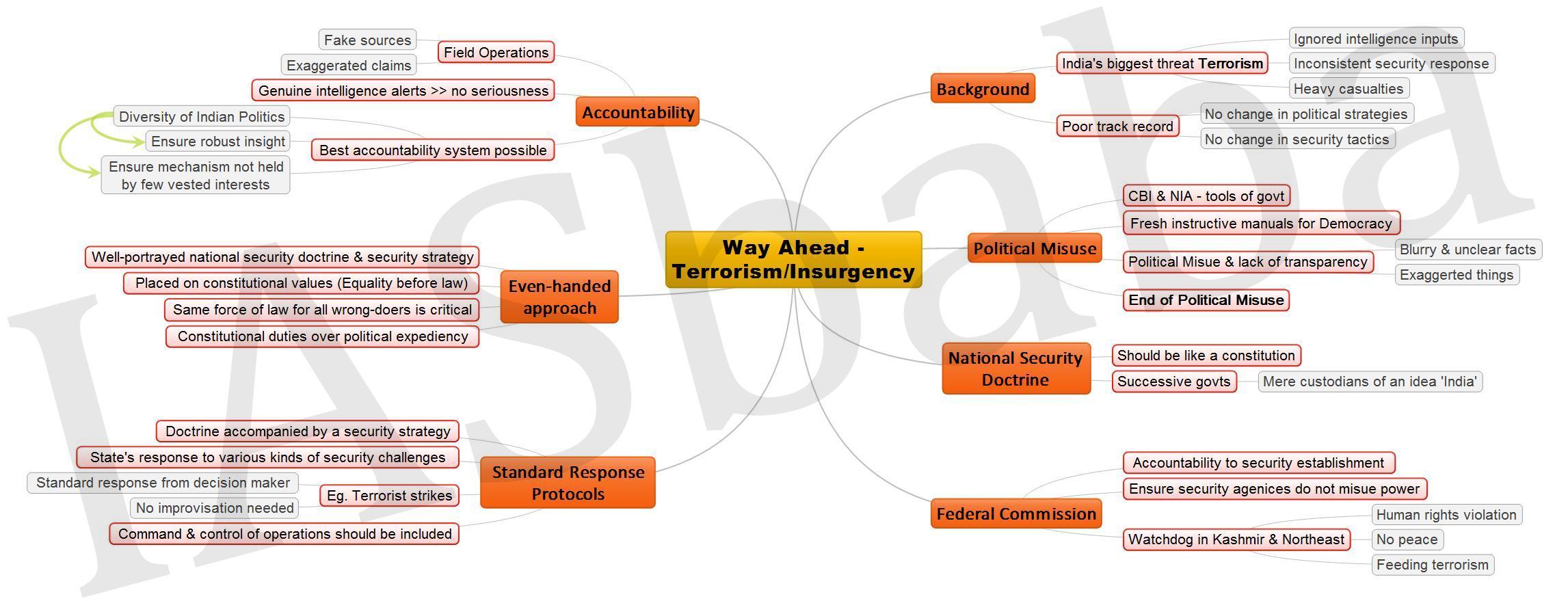 Way Ahead TerrorismInsurgency JPEG