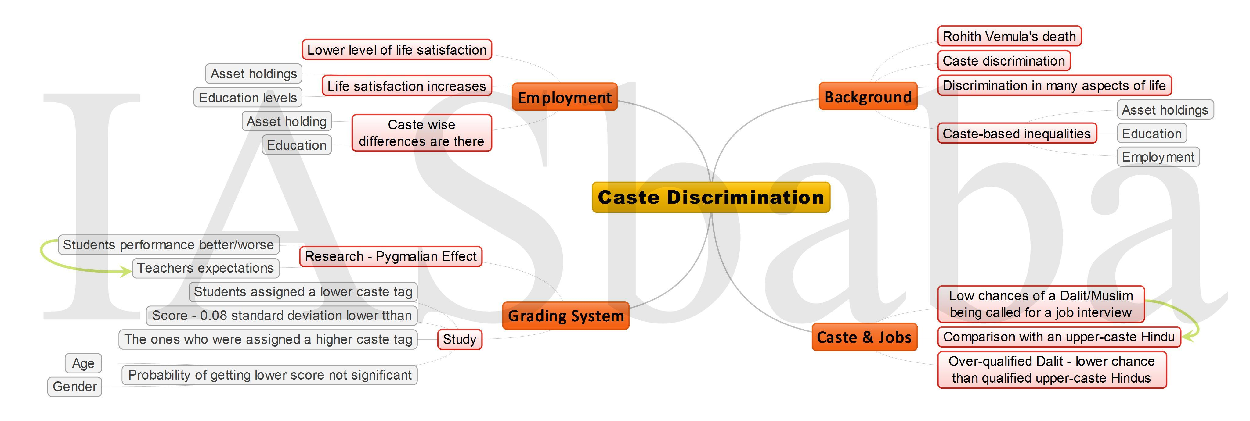 Caste Discrimination JPEG