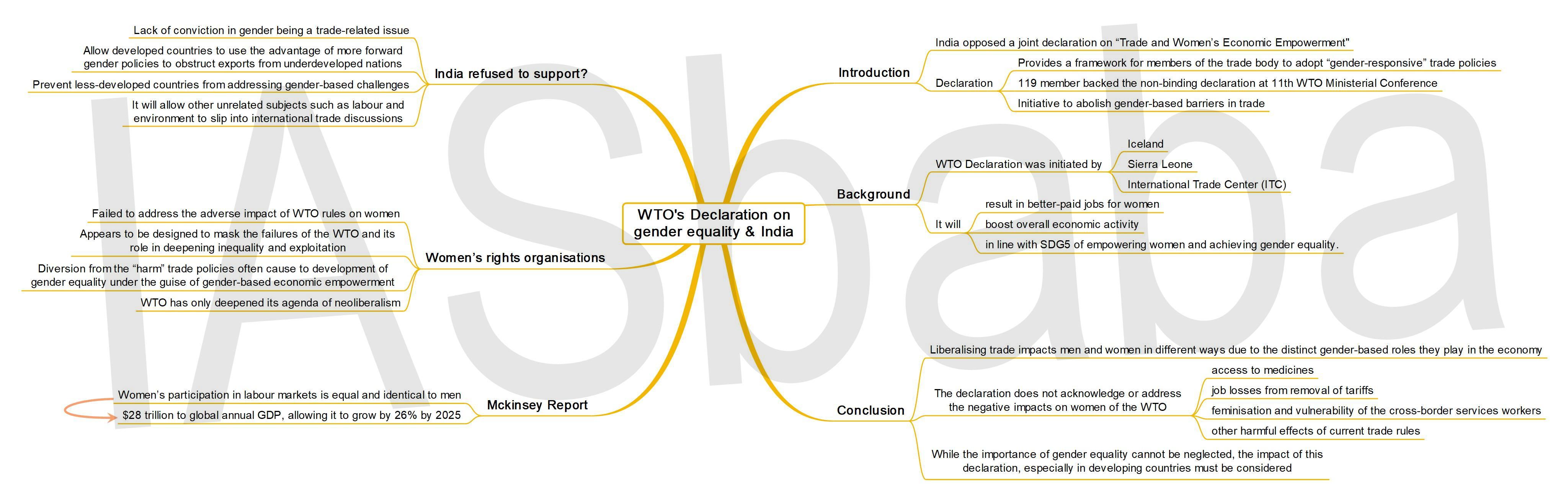 gender equality india essay Here is your short essay on gender inequality the constitution of india ensures gender equality in its preamble as a fundamental right short essay on india's.