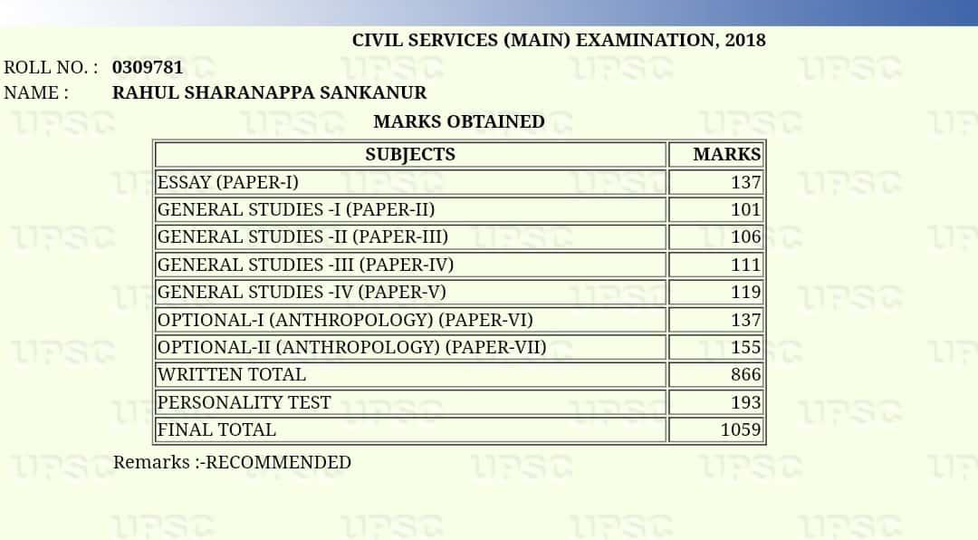 Rahul Sharanappa Sankanur, Rank 17 IAS UPSC CSE 2018